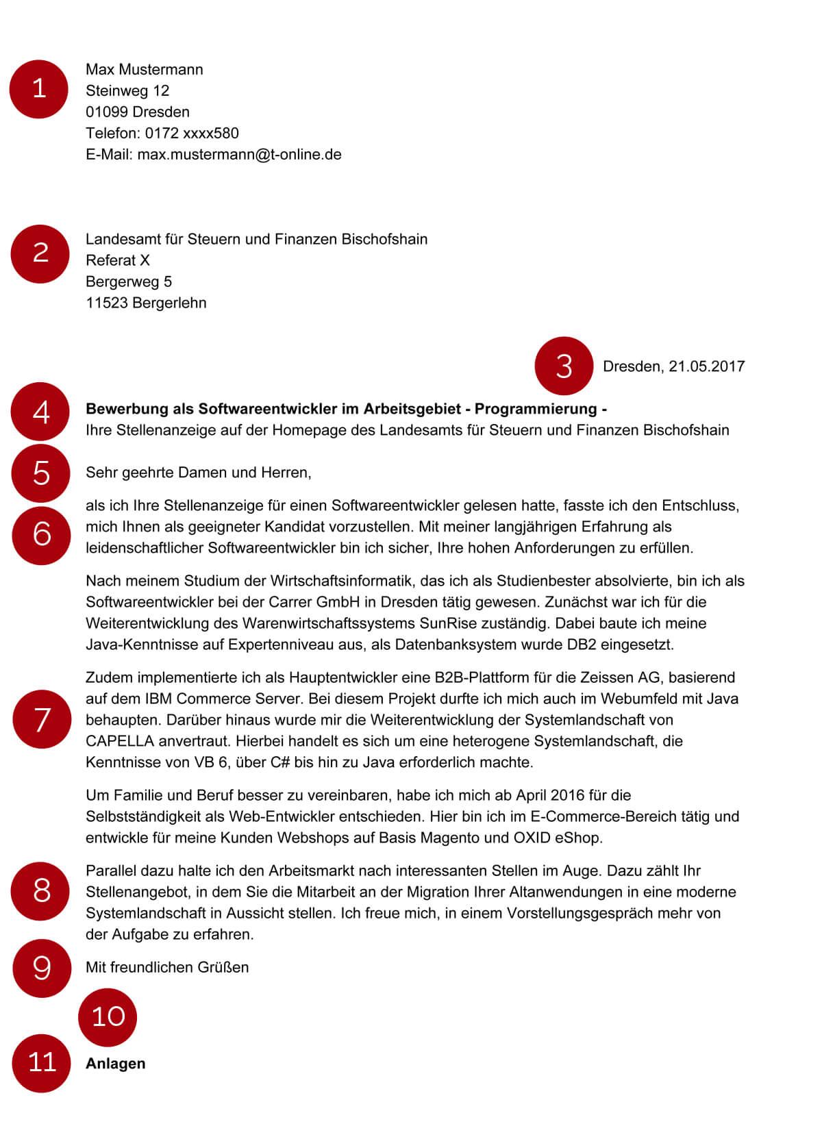 Vorlagen und Muster für das Bewerbungsanschreiben